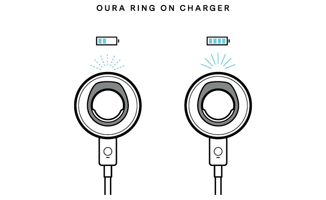 Oura-Ring-on-Charger.png