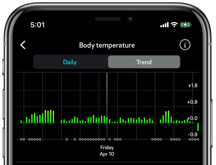 _1_2__Body_Temperature_Trend.png