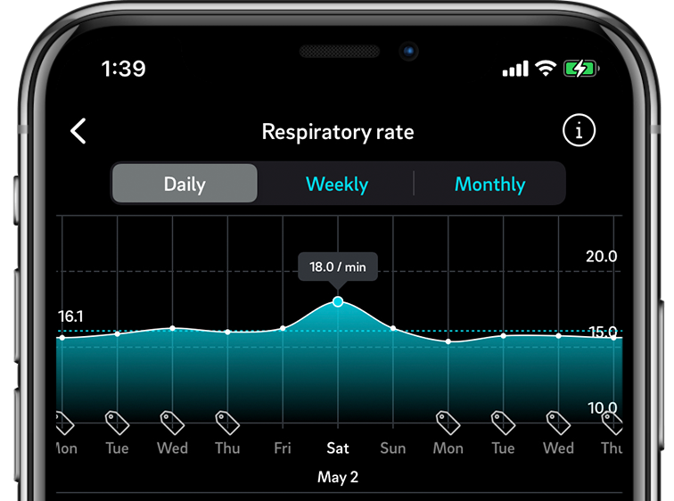 _1_2__Respiratory_rate_Trends.png